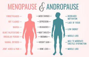 https://celebratingabilities.org.au/menopause