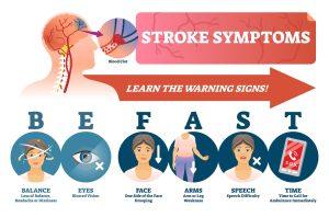https://celebratingabilities.org.au/stroke-all-abilities